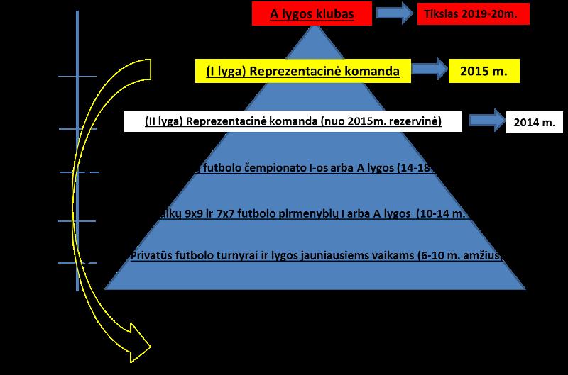 Istaigos-veiklos-modelis